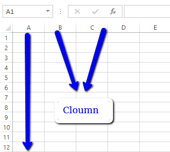 What is column - ms excel in hindi